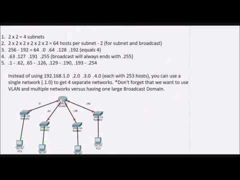CCNA   Easy Subnetting