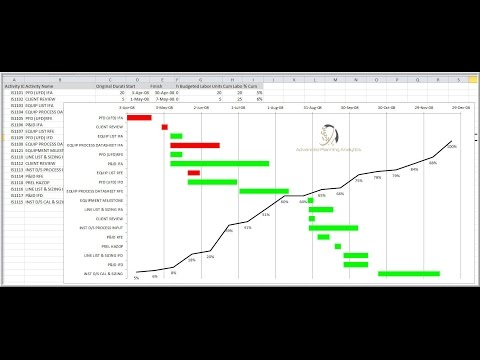 Creating a Gantt in Excel - Basic