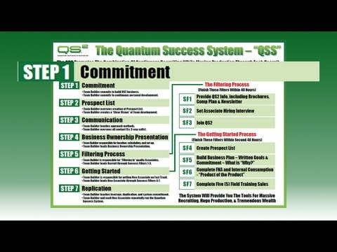 Quantum Success Steps: Commitment with Rocky Narain