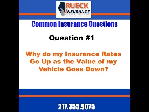 Why do My Insurance Rates go up as the Value of my Vehicle goes down?