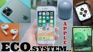 Apple eco system - iphone imac ipad iwatch macbook airpods - ios macos ipados - music - SCREENSHOTZ