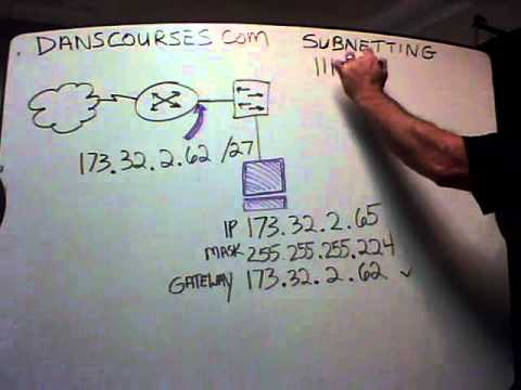 Solving Subnetting Questions for the Cisco CCNA - 1