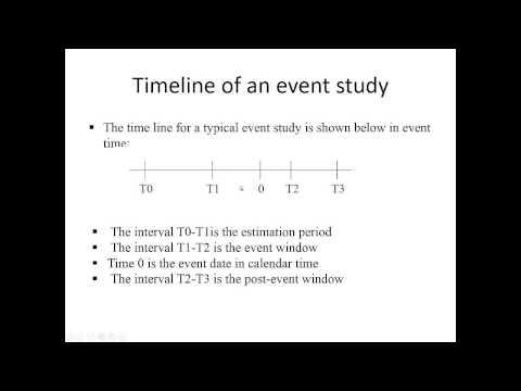 Event Studies Part 1