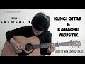 Virgoun - Surat Cinta Untuk Starla (guitar chord/Akustik karaoke by tubagusirvan)