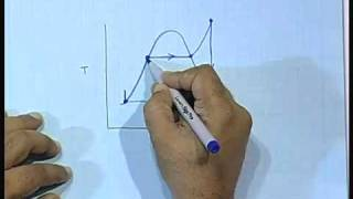Lecture - 8 Thermal Power Plants