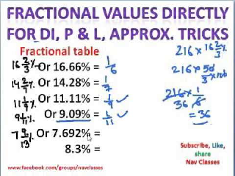 Percentage, Fractional values tricks for DI, P & L, Approximation | in Hindi