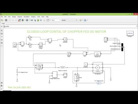Matlab CLOSED LOOP CONTROL OF CHOPPER FED DC MOTOR