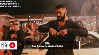 Top 50 Songs Of The Week - December 8, 2018 (Billboard Hot 100)