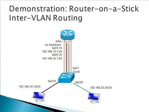 5.2 Router on a Stick Inter VLAN Routing - CCNA 2, Chapter 5: Inter-VLAN Routing - Part 2