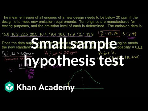 Small sample hypothesis test | Inferential statistics | Probability and Statistics | Khan Academy
