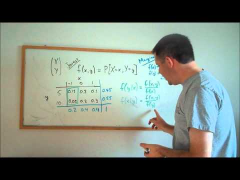 E1.5. Joint, marginal conditional distributions, and Bayes' Rule (Econometrics Math)
