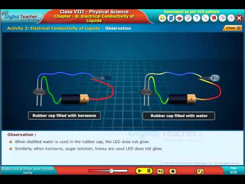 Digital Teacher Code and Pixels k12 Physical scince Electrical Conductivity of Liquids