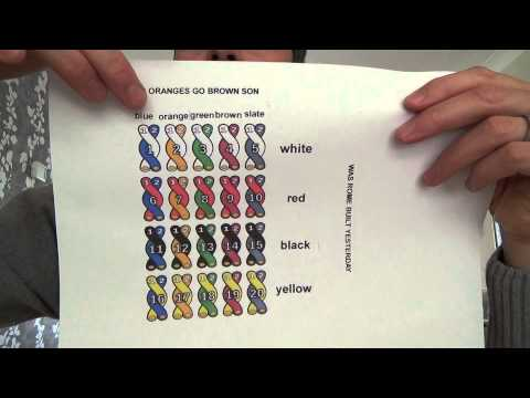 How to work out TELEPHONE CABLE COLOUR CODES.