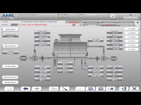 Video Tutorial for Emerson's Essential Asset Monitoring Software - Cooling Tower Module