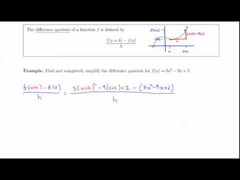 Module 1: Finding and Simplifying the Difference Quotient for a Quadratic Function