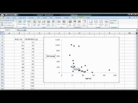 Basic statistics tutorial 34 Scatterplot in Excel 2007