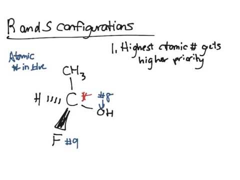 Naming Chiral Centers R and S Configurations