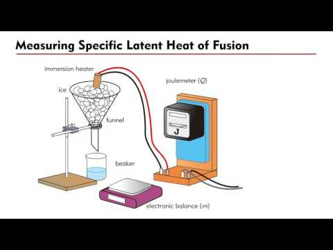 Measuring the specific latent heat of fusion of Ice