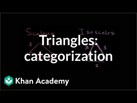 Triangles: categorization by angle or equal sides | 4th grade | Khan Academy