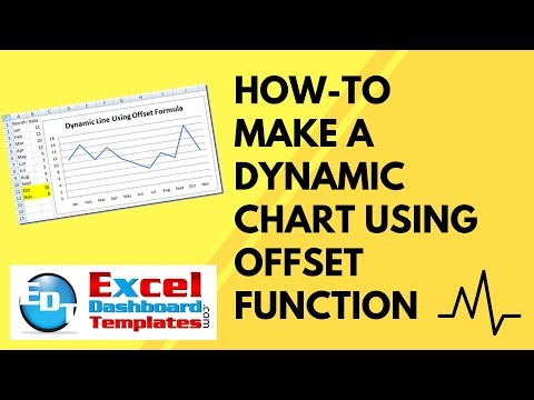 How-to make a Dynamic Chart using Excel Offset Function