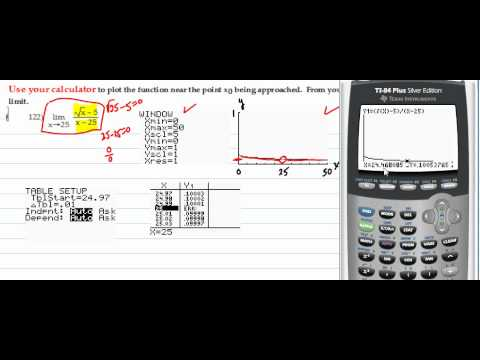 Finding limits using the graphing calculator