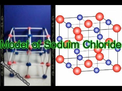 Model of Sodium Chloride