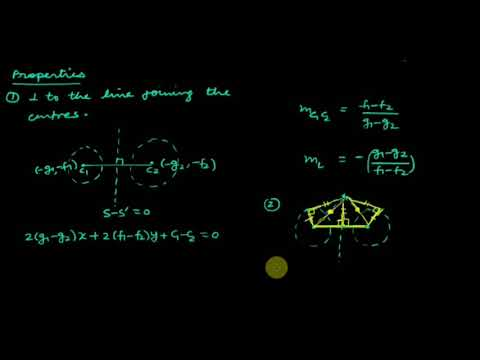 Lecture 14: Problem and properties of radical axis by Shobhit Sir.