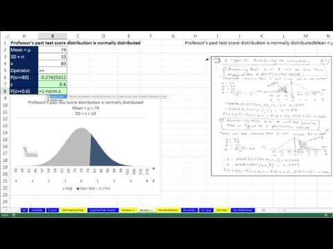 Basic Excel Business Analytics #24: Empirical Rule, Calculating Probability NORM.DIST & NORM.S.DIST