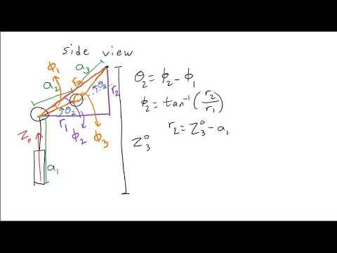 Inverse Kinematics of Articulated Manipulator - PakVim net HD Vdieos
