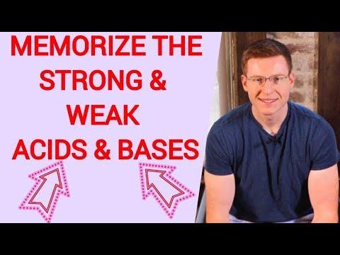Memorize The Strong & Weak Acids + Bases
