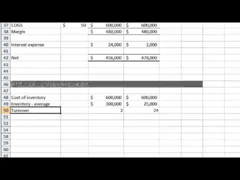 YPTC Training Videos: Inventory Turnover Ratio Calculation Example