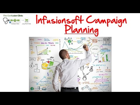 Infusionsoft Campaign Planning