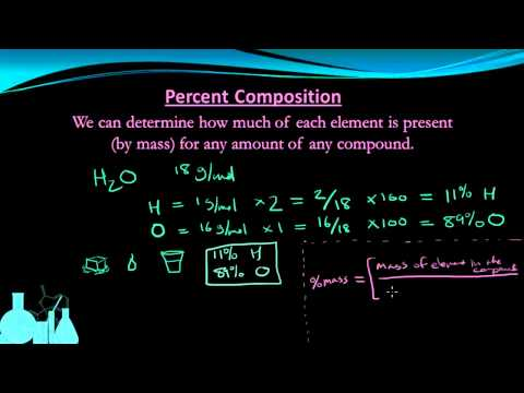 Chemistry 5.10 Percent Composition
