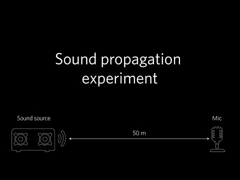 How sound travels. Propagation of sound experiment Speed of sound
