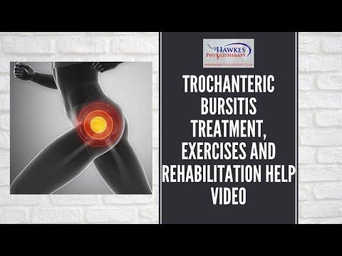 Trochanteric bursitis treatment, exercises and rehabilitation help video