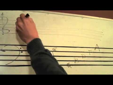 Bass Clef Explanation