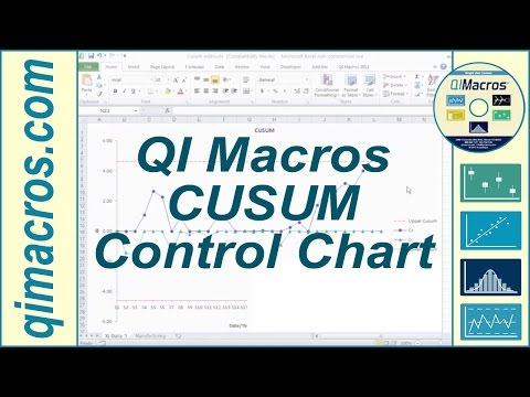 CUSUM Control Chart in Excel, with the QI Macros