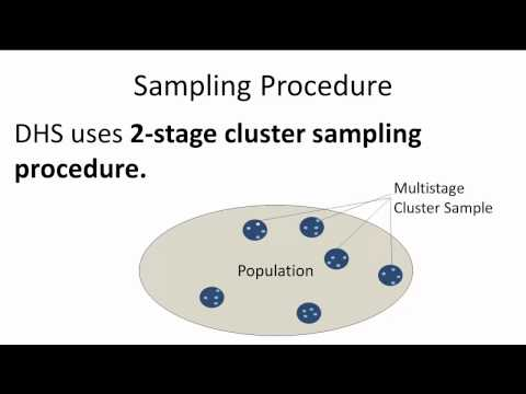 Part I: Introduction to DHS Sampling Procedures