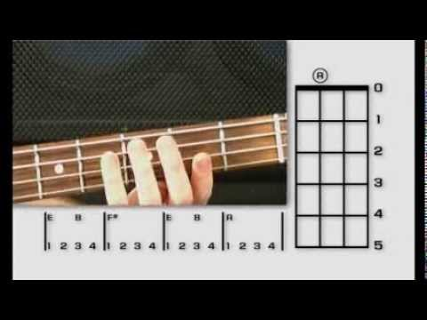 Here I Am To Worship - Bass Guitar lesson