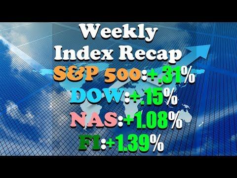 Stock Market This Week MAY 14 - MAY 18 | S&P +.31%, DOW +.15%, NASDAQ +1.08%, FI +1.39%
