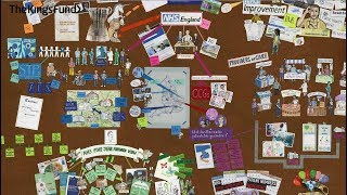 How does the NHS in England work? An alternative guide
