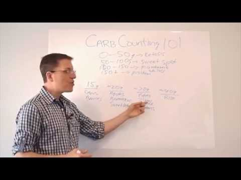 MIracle Noodle TV -  Carb Counting 101 with Dr. Carp