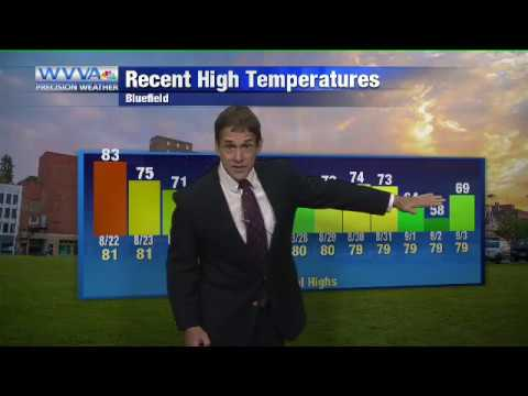 WVVA NBC 2017: Meteorologist Rob Martin