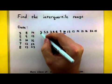 Statistics - Compute the interquartile range