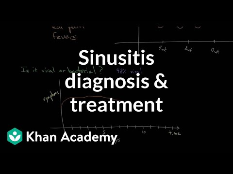 Sinusitis diagnosis and treatment | Respiratory system diseases | NCLEX-RN | Khan Academy