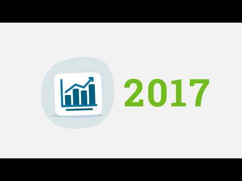 Introducing the 2018 U.S. Chamber International IP Index