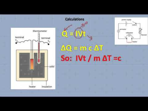 Specific heat capacity revision alevel physics A2