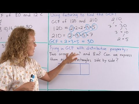 The greatest common factor with prime factorization