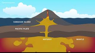 Volcano Eruption: Taking a closer look at Hawaii