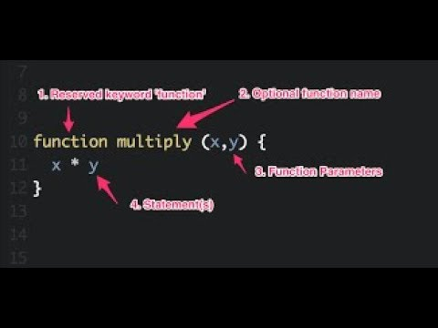 How to create Function in Javascript? And How to Call Function? || Java Script Functions...
